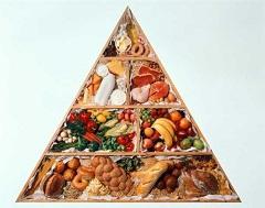 Здоровий спосіб харчування