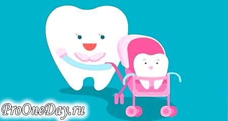 Зубний біль у дитини: перша допомога